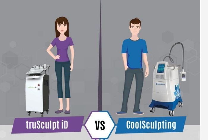 Trusculpting Id Vs Coolsculpting